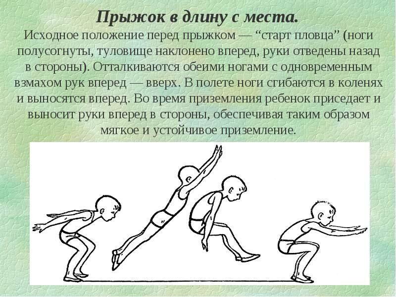 Картинки фазы прыжка