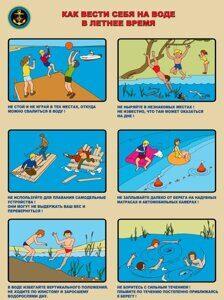 Прил. 2 Памятка Как вести себя на воде в летнее время
